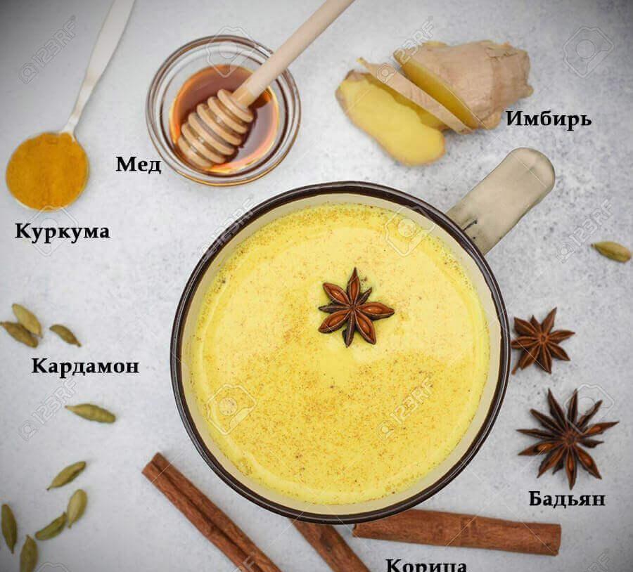 латте куркума рецепт