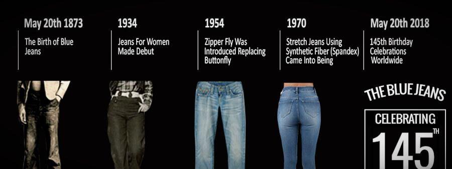 Примерно так менялась мода на джинсы